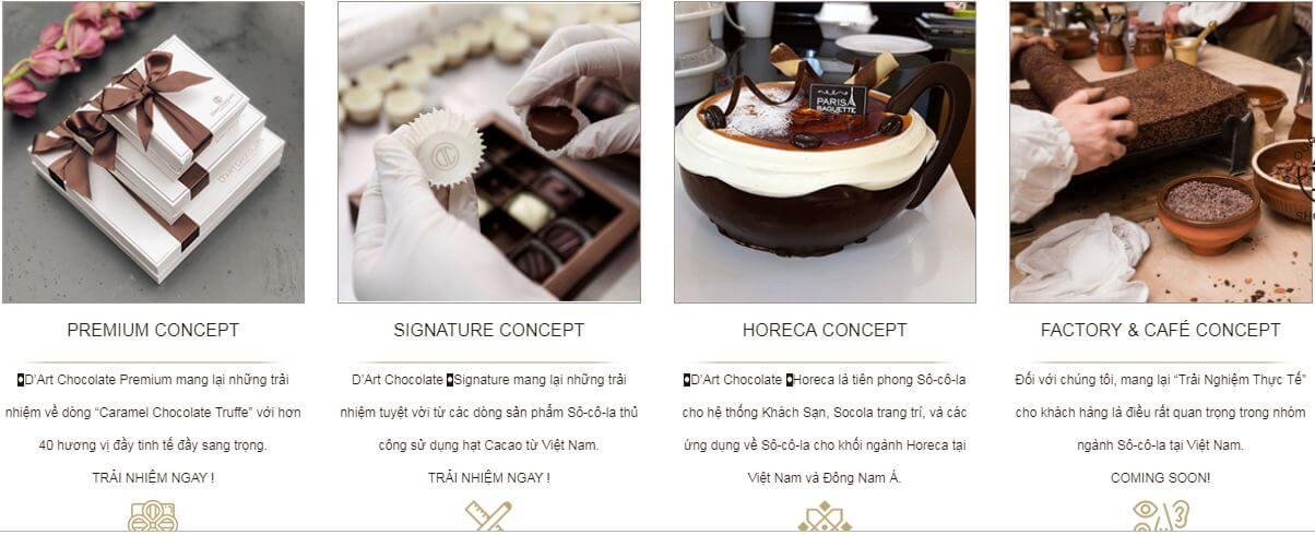 Shop Chocolate Ở Hà Nội