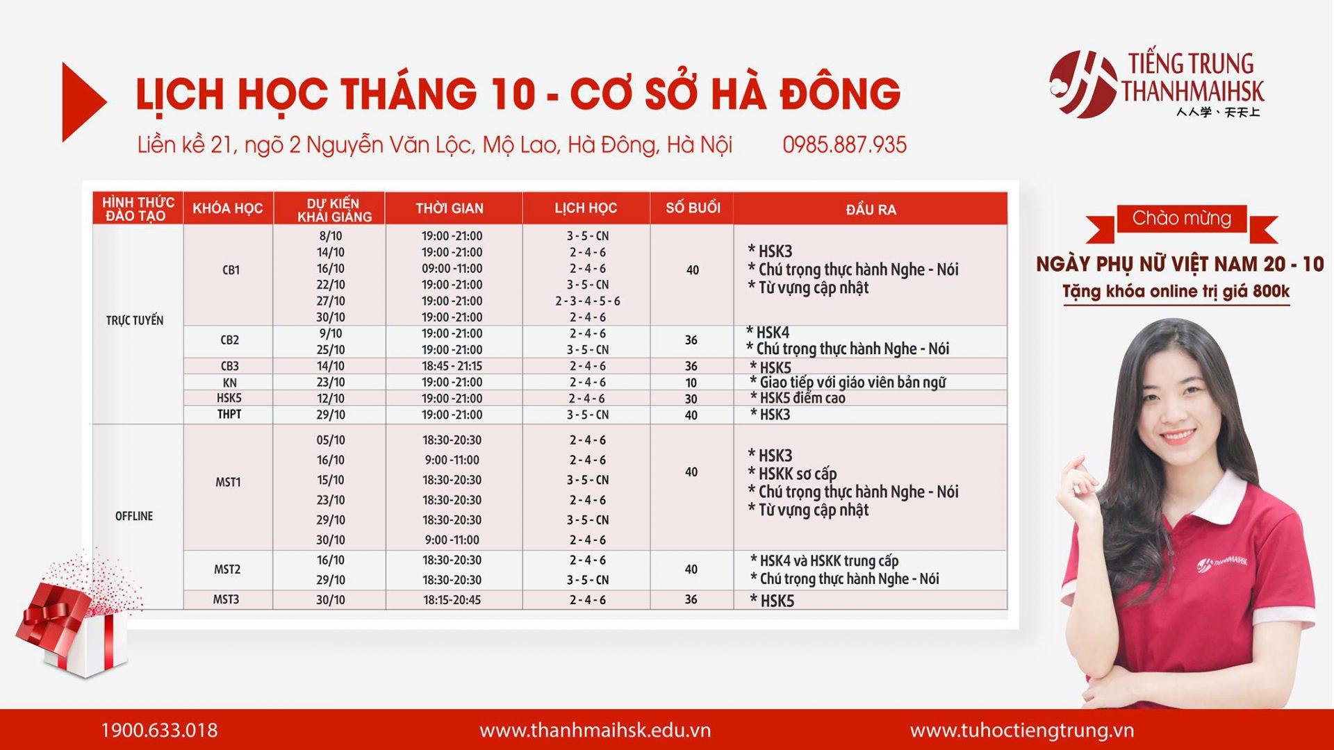 Trung tâm tiếng Trung Thanhmaihsk Hà Đông